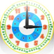 Round and Round the Clock